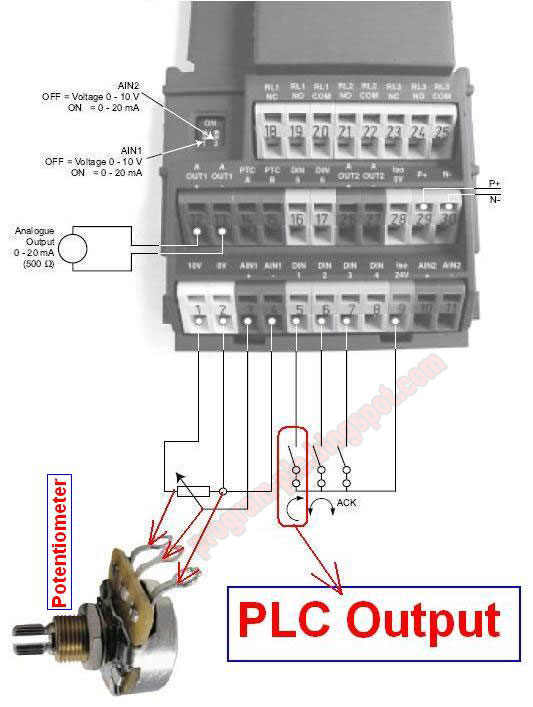 inverter plc output potentiometer Connections motor inverter wiring diagram wiring a potentiometer to a motor at mifinder.co