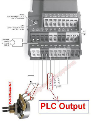 Inverter,PLC Output, and Potentiometer Connections