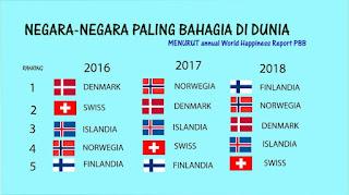 Mengintip Gaya Pengasuhan Negara Paling Bahagia Sedunia The Danish Way Of Parenting