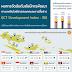 """กสทช. สั่งค่ายมือถือทุกรายให้เพิ่มขีดความสามารถ ตลอดปีใหม่ 2561 ชี้ """"มาตรวัดสังคมสารสนเทศ 2017"""" ประเทศไทย ขยับอันดับดีขึ้นอยู่ในอันดับ 78 ของโลก"""