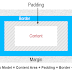 What is CSS Box Model