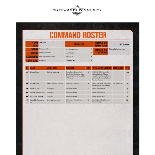 Kill Team Command Roster