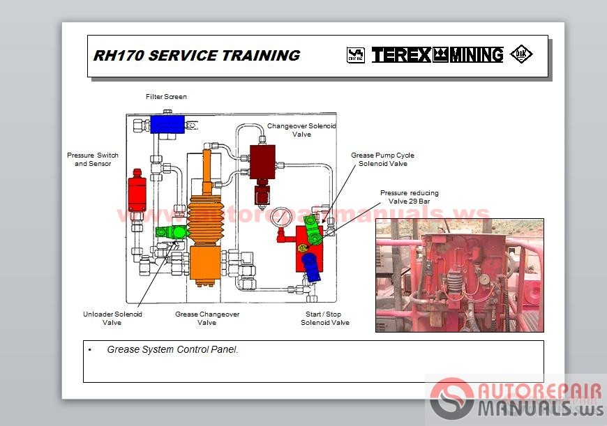 Terex All Set Service Manual