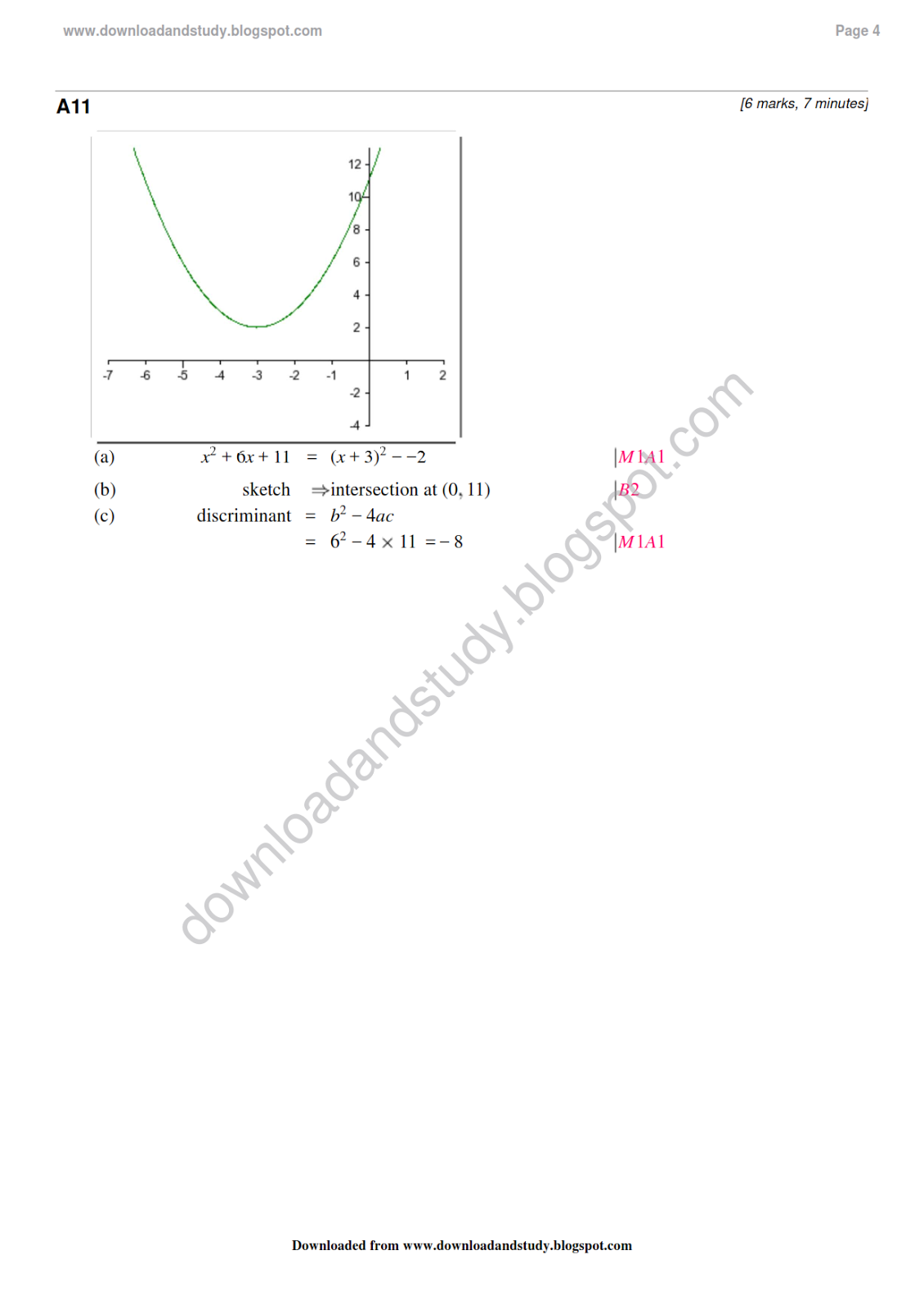 Download Amp Study Solution As Maths Functions Test Worksheet For Revision