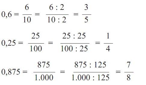 Pembelajaran Penjumlahan Dan Pengurangan Desimal Di Kelas 5 Sekolah Dasar Tips Belajar Matematika