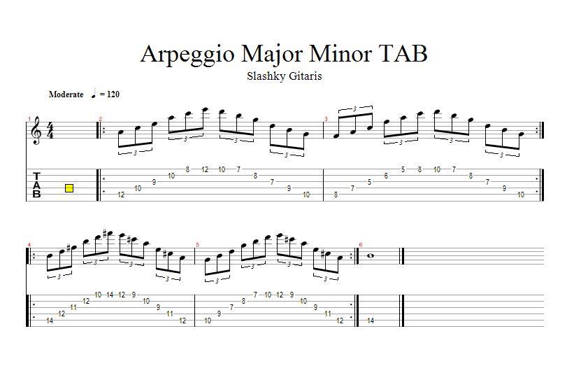belajar arpeggio, Arpeggio, sweep picking arpeggio, belajar melodi, arpeggio mayor, arpeggio minor, TAb gitar, slashky gitaris