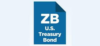 미국채: 미국 재무성 채권 선물 가격 실시간 그래프, 20년 만기 티-본드 선물 차트, CFD, CME CBOT: ZB, T-Bond, 20 years Treasury Bond futures price chart