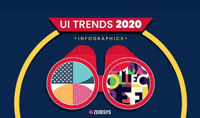 Top UI trends in 2020