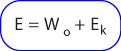 Rumus Hubungan antara energi foton, fungsi kerja dan energi kinetik elektron foto