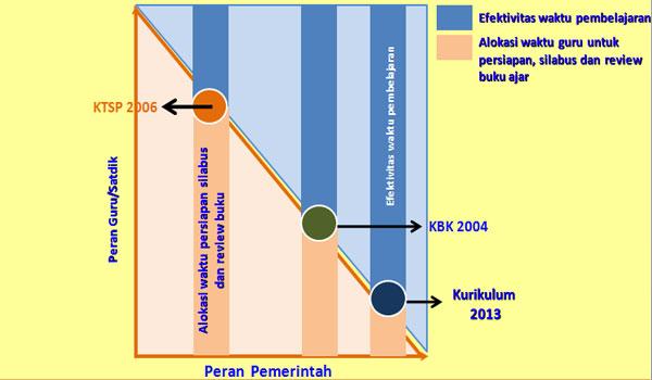 Download Contoh Silabus IPS SMP MTs Kelas 9 Kurikulum 2013