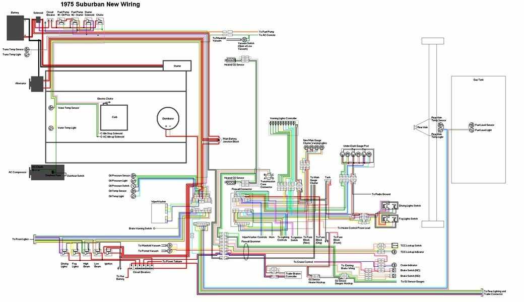 Chevrolet Suburban 1975 Electrical Wiring Diagram | All