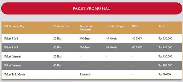 Promo Paket Haji Telkomsel 2017