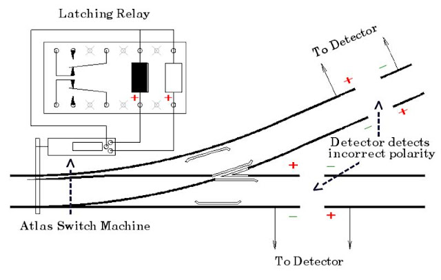 My Model Railroad: My Block Signaling System Project Page