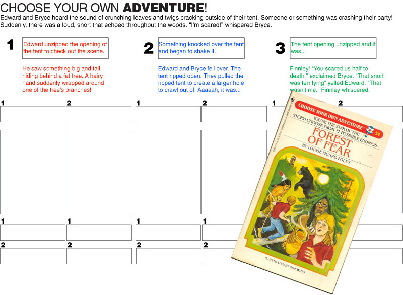 writing apps for choose your own adventure
