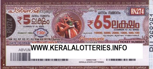 Full Result of Kerala lottery Pournami_RN-101
