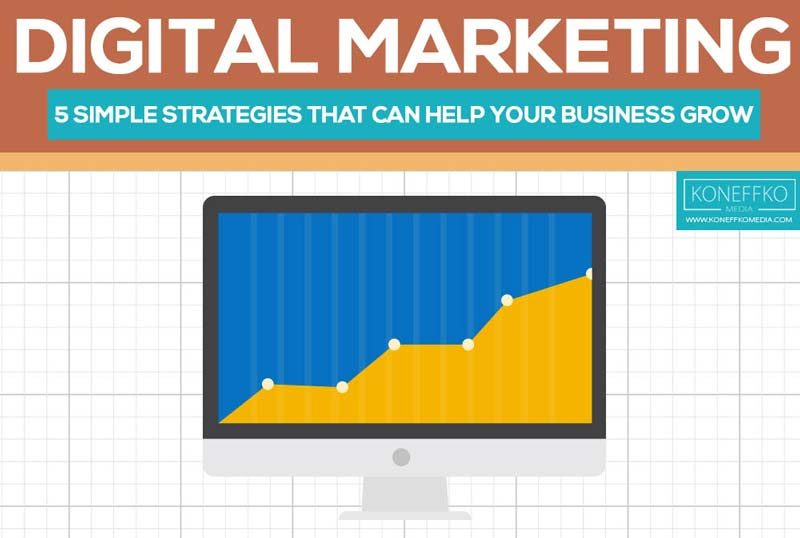 5 Simple Digital Marketing Strategies That Can Help Your Business Grow