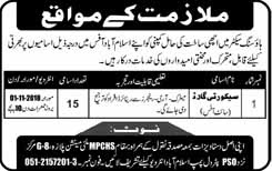 Security Guards Jobs in Islamabad