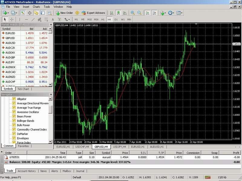 Daftar trading forex gratis