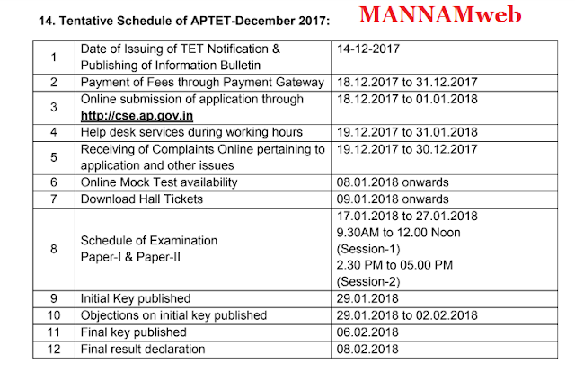 Notification for APTET - December, 2017 and  Information Bulletin of AP TET