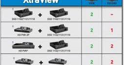emmanuel tv frequency on dstv decoder manual