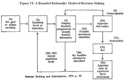 analysis rational decision making model Rational decision-making models are designs and plans of action that presumably benefit any person following them these models involve a person following through with steps regarding decision-making until they reach a desirable result rational decision-making models vary in the number of steps .