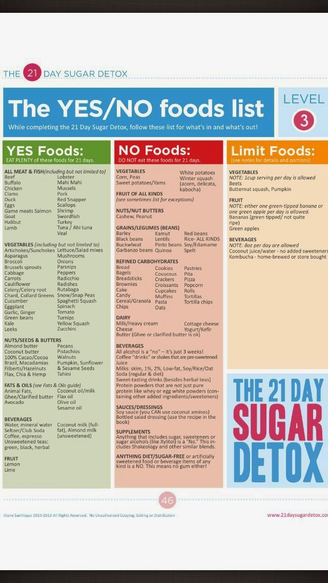 hover_share weight loss - the yes / no foods list