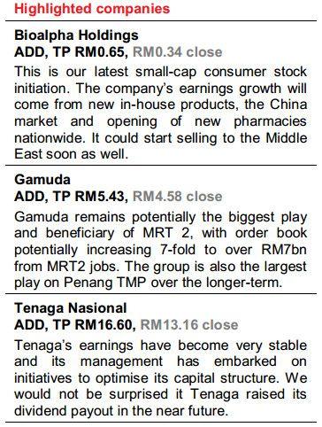 malaysia highlighted company