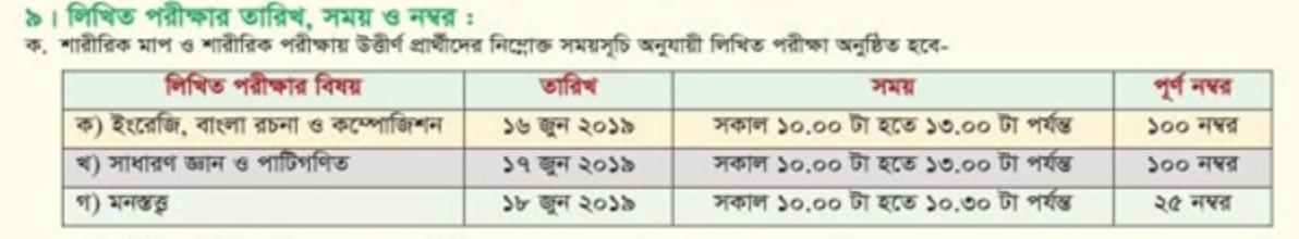 Bangladesh Police Sub-Inspector (Unarmed, নিরস্ত্র) Circular 2019