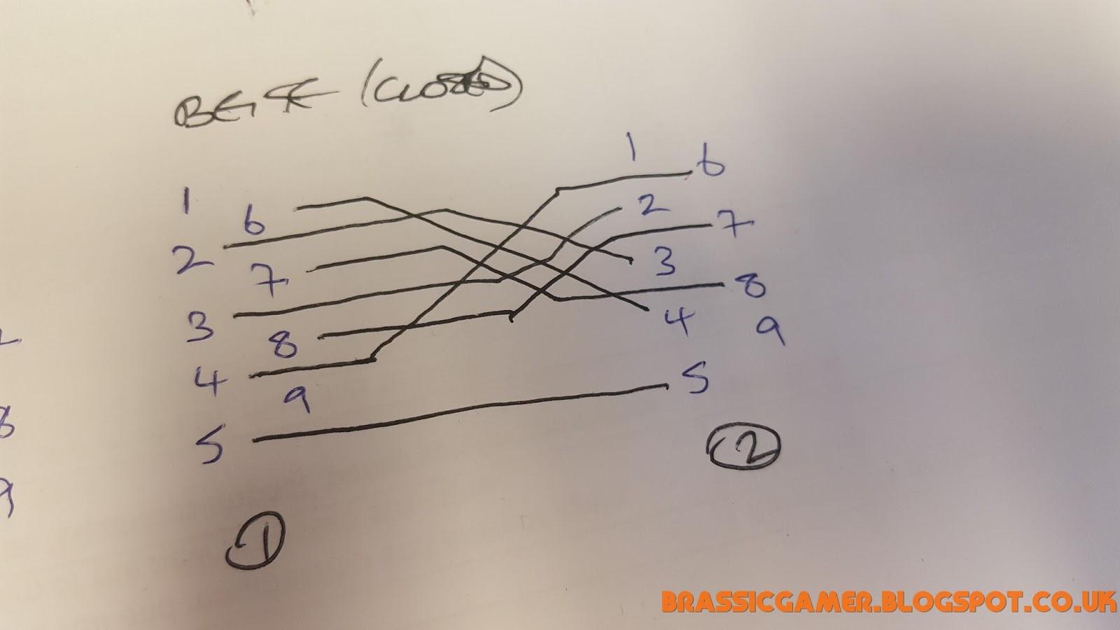 Haier Tv29fa Circuit Diagram Service Manual Free Download