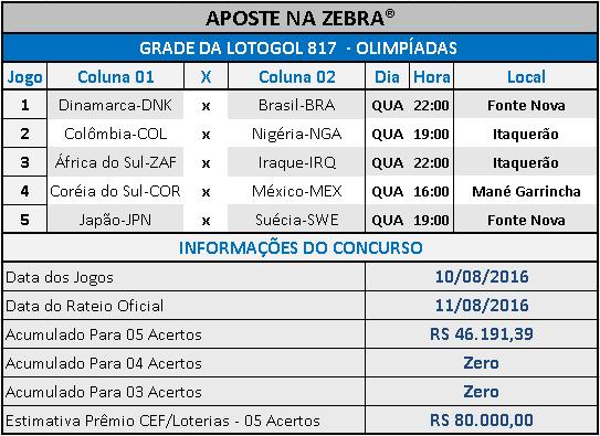 LOTOGOL 817 - PROGRAMAÇÃO / GRADE OFICIAL 01