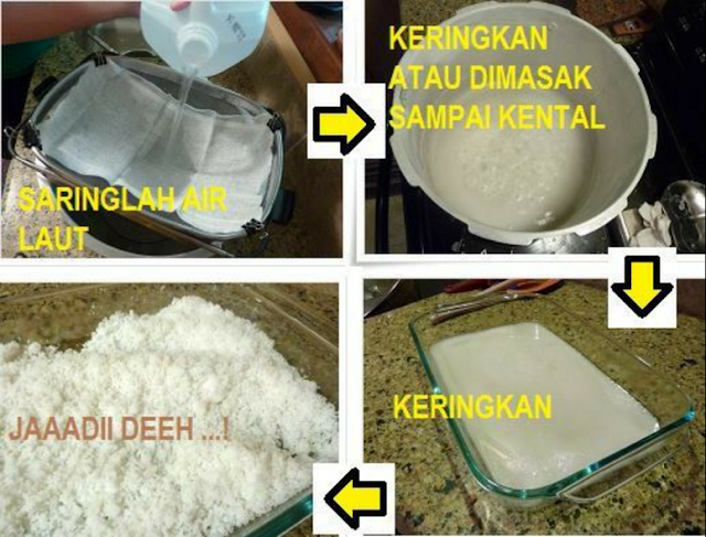 Terlalu Bodoh Indonesia Untuk Mengimport Garam, Jika Kreatif, Begini Cara Mudah Membuat Garam Dari Air Laut