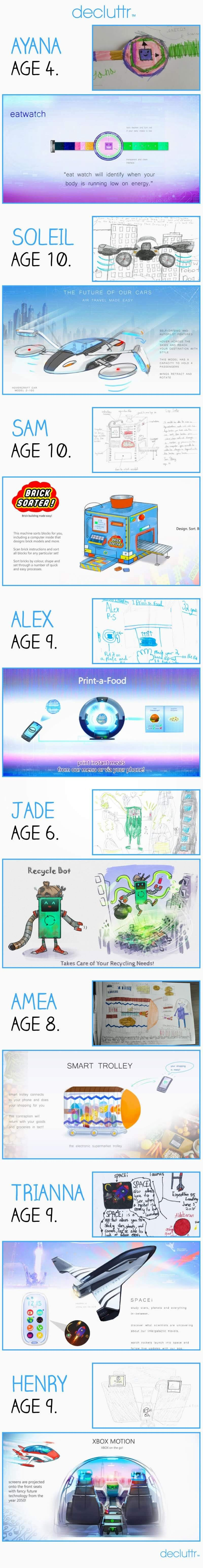 The Future Of Tech…As Predicted By Kids!