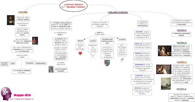 mappedsa mappa concettuale mappe schema letteratura italiana medie media superiori liceo ludovico ariosto orlando furioso poema epico cavalleresco epica