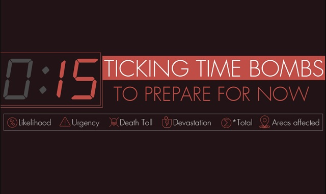 15 Ticking Time Bombs to Prepare For Now
