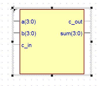 Full Adder design schematic created in aldec active hdl