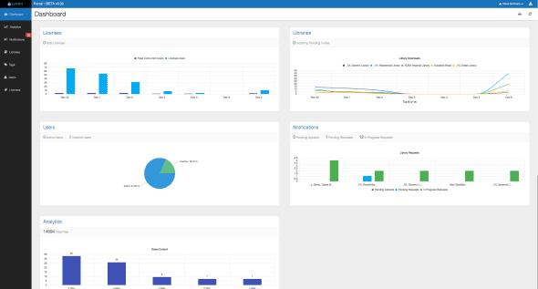 Revit Add-Ons: Unifi v2 0 & Unifi Web App BETA Released