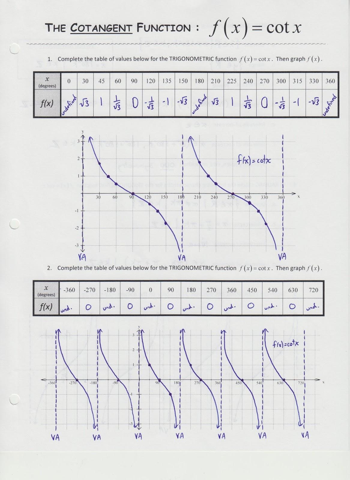 advanced trigonometry problems with solutions pdf