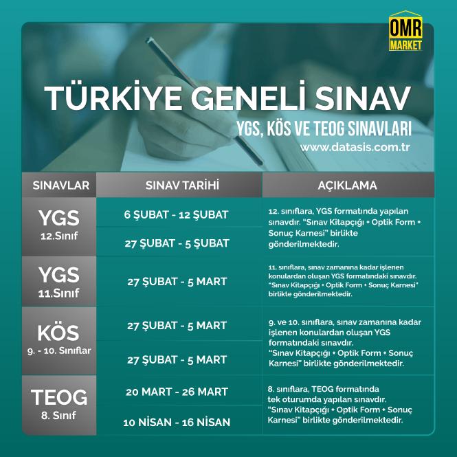 https://www.omrmarket.com/Turkiye_Geneli_Sinav_HizliSiparis.aspx