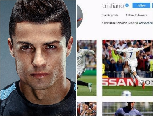 Cristiano Ronaldo Becomes 'First Man' To Reach 100million Followers On Instagram