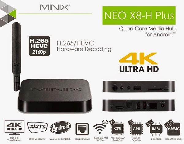 Nuevo MINIX NEO X8-H Plus