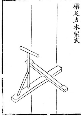 Ming Dynasty Equestrian training rack