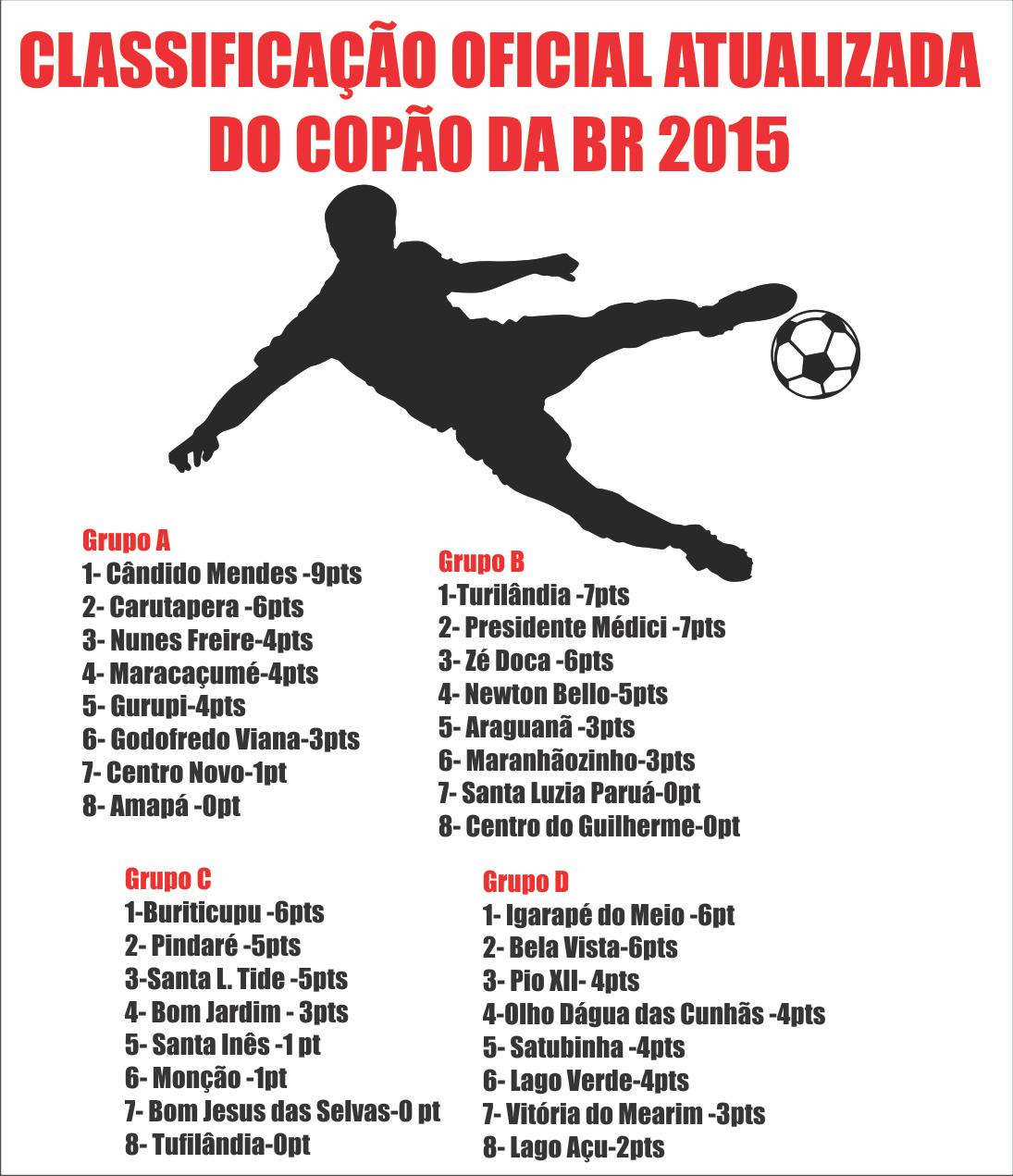 85acfe1f603eb Blog do João Costa de Gov. Nunes Freire  Copão da BR - Seleção de ...