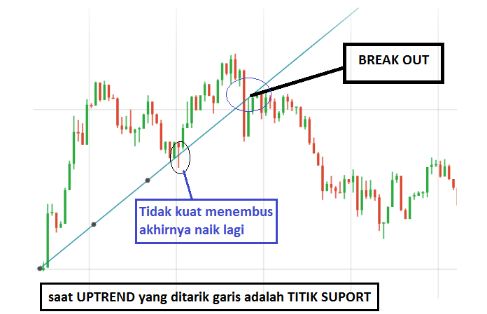 Indicator Forex Jitu Pasti Profit Rarpass - Jam Perdagangan Di Bursa Efek Indonesia
