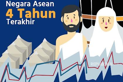 Calon Jamaah Belum Bisa Lunasi Biaya Haji, Mengapa?