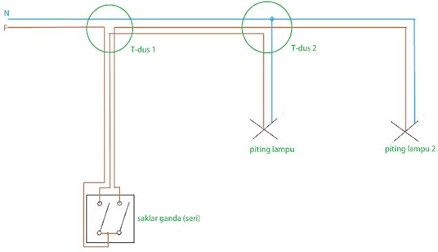 Diagram Pelaksanaan Instalasi Saklar ganda/Seri