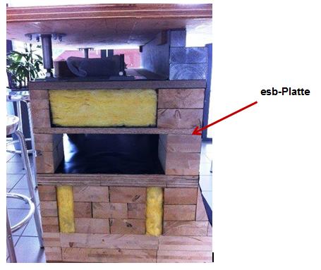esb elka strong board elka holzwerke gmbh august 2014. Black Bedroom Furniture Sets. Home Design Ideas