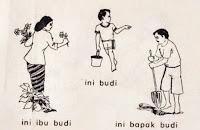 INI BUDI