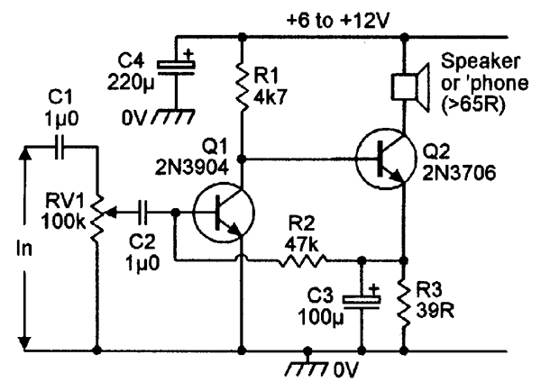 transistor audio power amplifier, difference between voltage and power amplifier, working of power amplifier