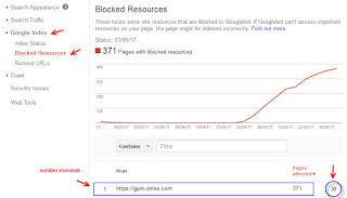 Menemukan penyebeb masalah blocked resources