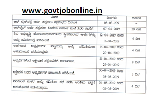 WCD Bangalore Urban Anganwadi Worker, Helper 401 Govt Jobs Recruitment Notification 2019